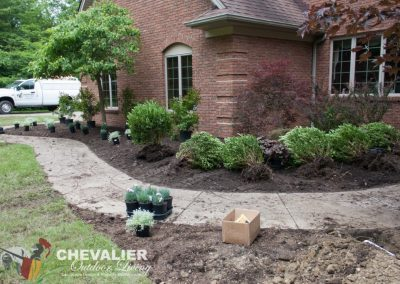 Laying out for planting